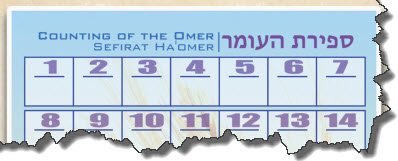 Omer Count
