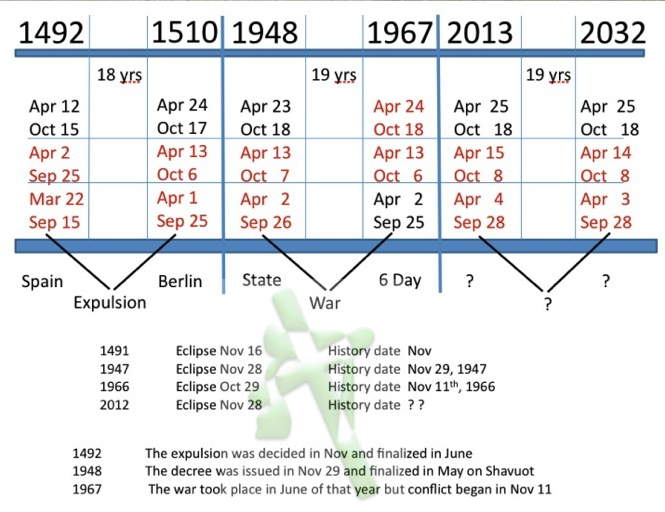 new pattern date table
